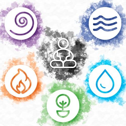 Retiro de Ayurveda – Jornada pelos 5 elementos